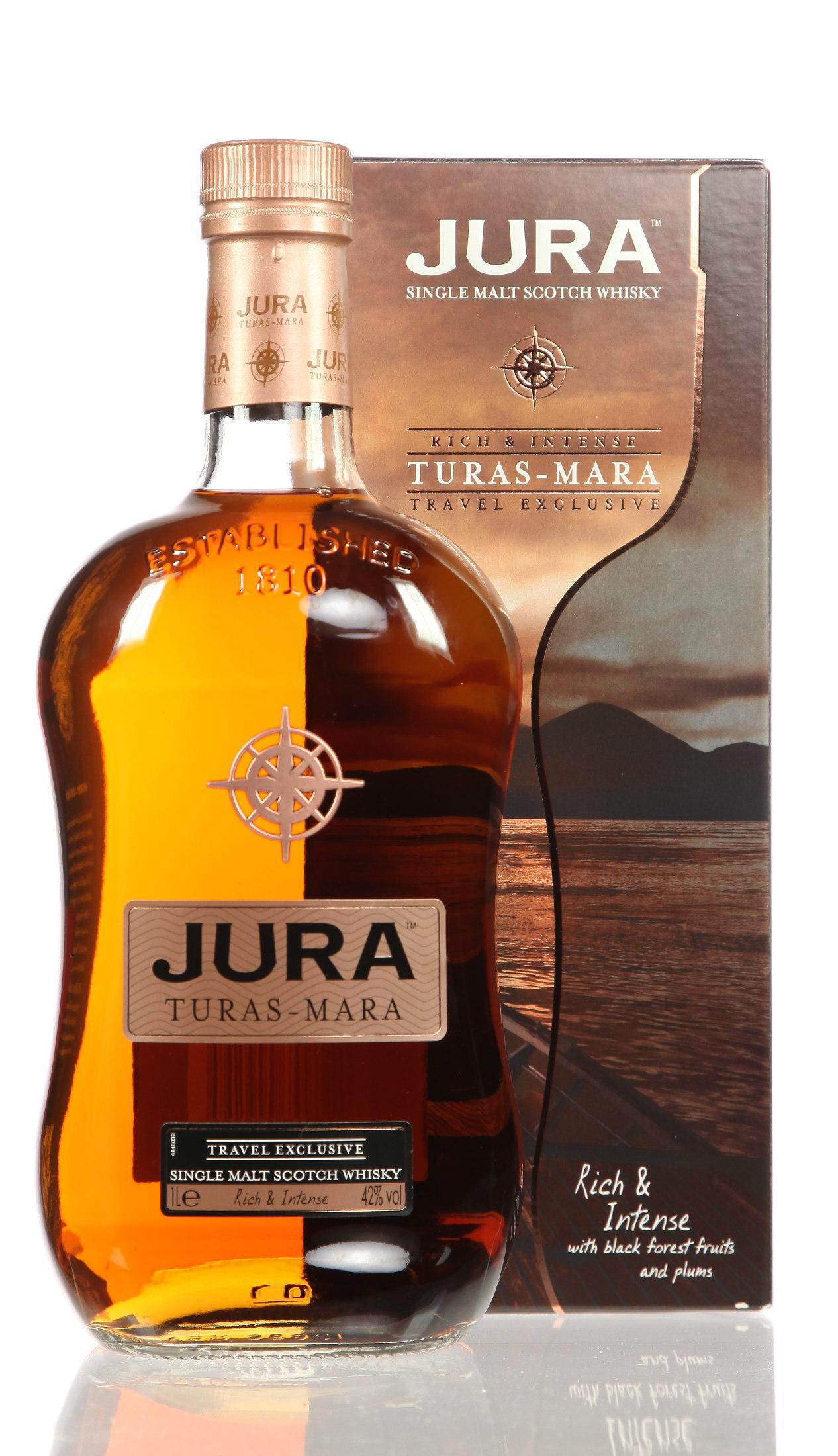 Jura Turas-Mara