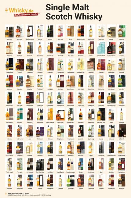 Poster Single Malt Scotch Whisky