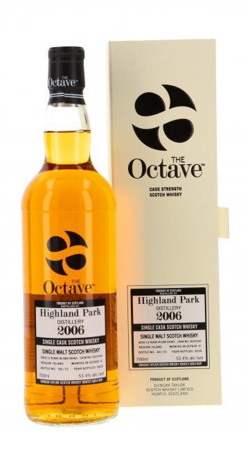 Highland Park Octave