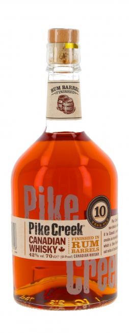 Pike Creek
