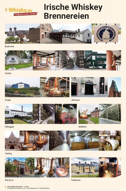 Poster Irische Whiskey Brennereien