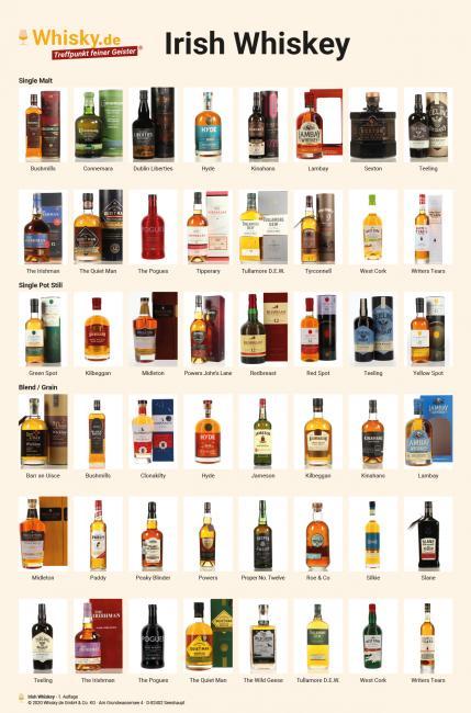 Poster Irish Whiskey