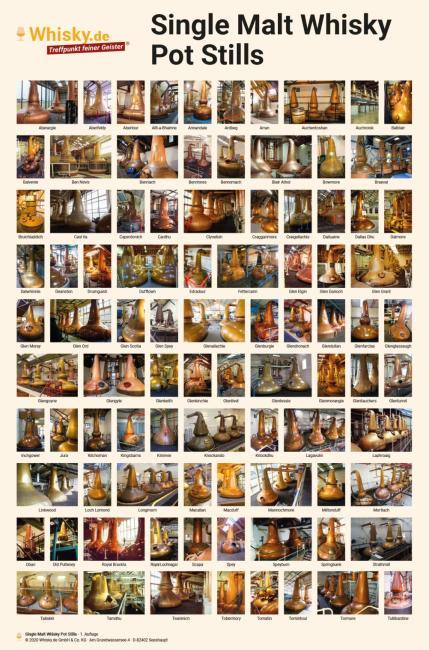 Poster Single Malt Whisky Pot Stills